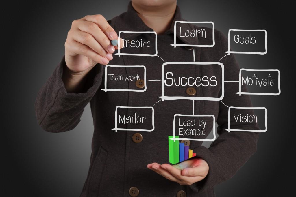 businesswoman draws business success chart concept